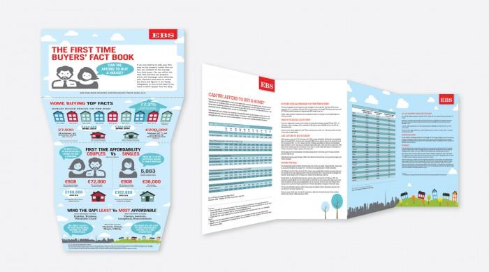 content_marketing_ireland_infographic