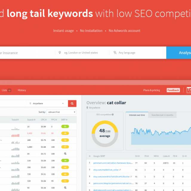 kw-finder-long-tail-keywords