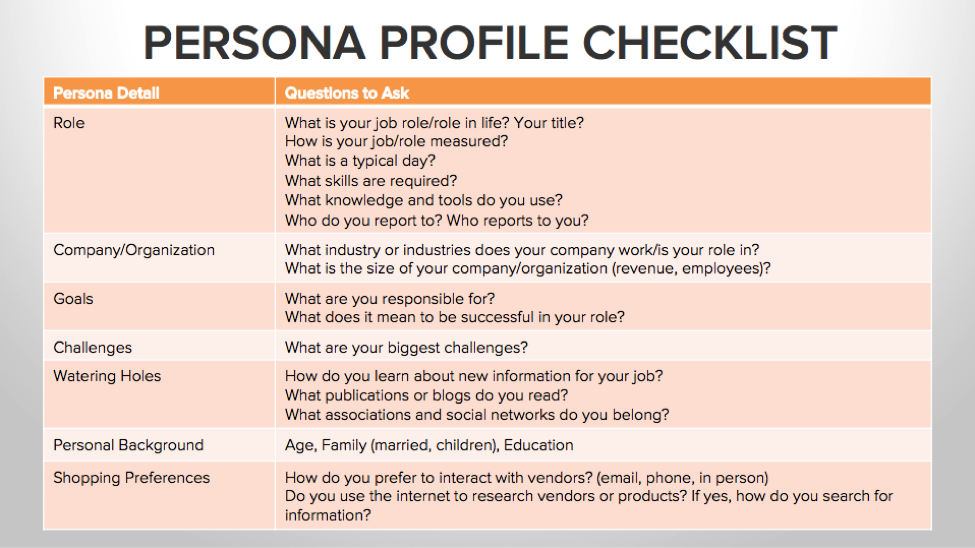 buyer persona, checklist, questions to ask customers