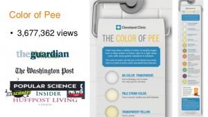 colour of pee