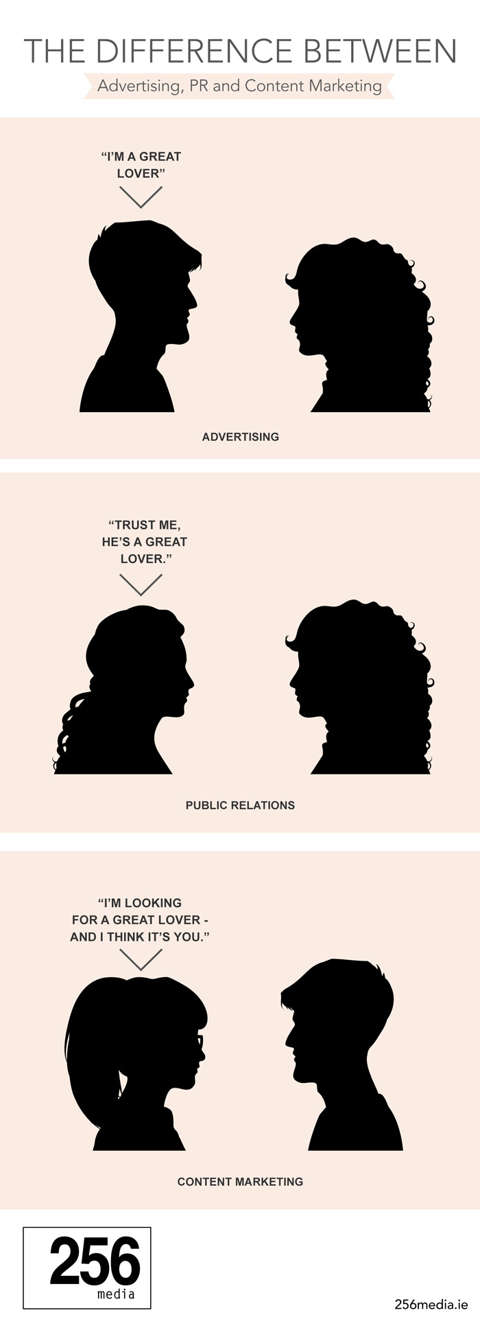 difference-between-advertising-pr-and-marketing