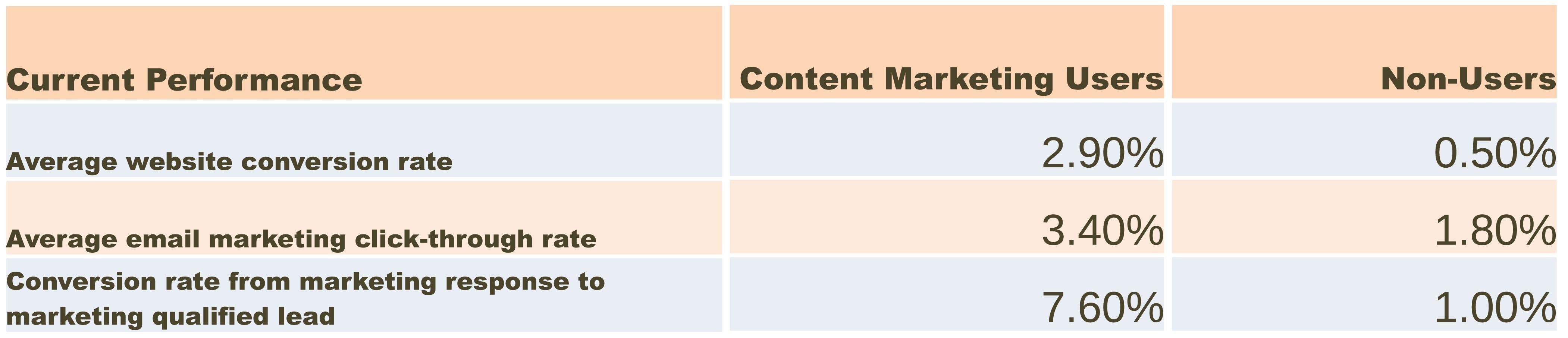 Content_marketing_effectiveness