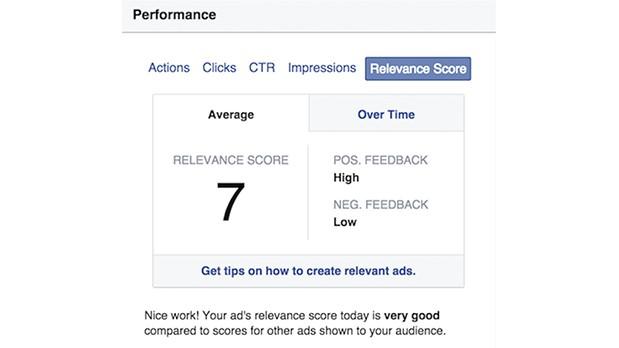 Facebook Performance Metrics and Relevance Score