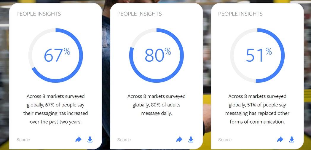 social media marketing, customer centric branding