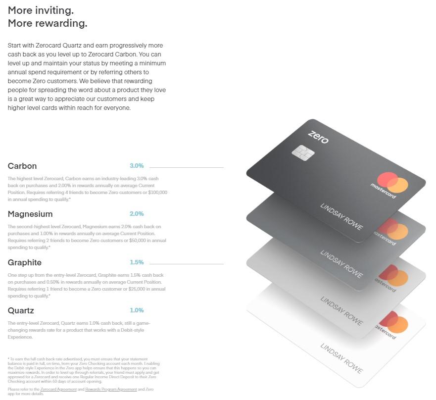 zero-cards