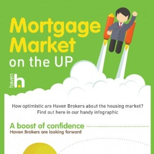 Mortgage Market on the Up {INFOGRAPHIC]
