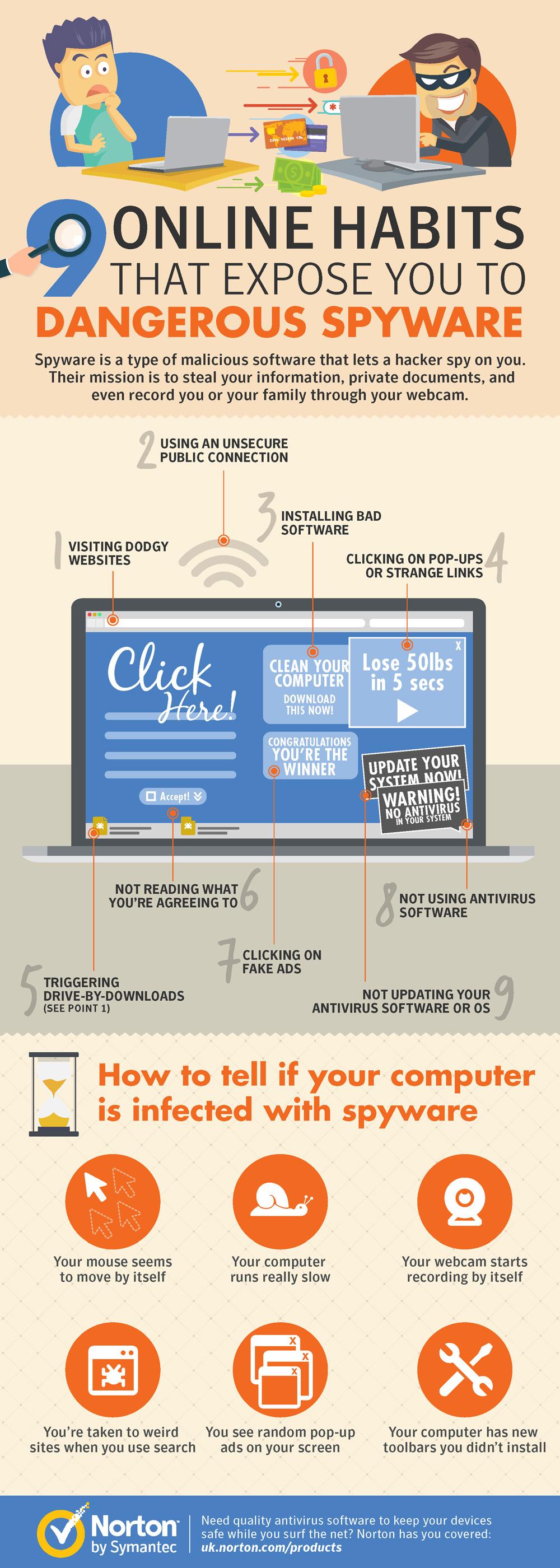 512 9 Online Habits